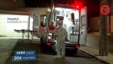 No Ceará, 100% das vagas de UTI estão ocupadas e número de leitos está perto do limite - No Ceará, o número de leitos nos hospitais também está perto do limite, e 100% das vagas de UTI estão ocupadas.