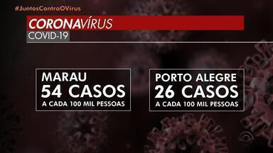 Prefeitura de Marau diz que casos de Covid-19 registrados não representa a realidade - Dados oficiais já preocupam autoridades; número de infectados triplicou nas últimas duas semanas.