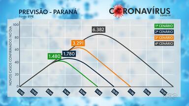 Pesquisa aponta possíveis cenários para a evolução da pandemia do coronavírus no Paraná - Alguma projeções são otimistas, outras nem tanto. Para os pesquisadores, tudo vai depender das atitudes tomadas daqui pra frente.