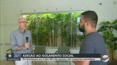 Em 2 dias, 58% das pessoas não cumpriram a quarentena em Araraquara - Sistema de Monitoramento Inteligente do governo estadual aponta dados do estado e principais cidades.