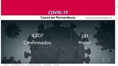 Pernambuco contabiliza 4.507 casos confirmados da Covid-19 e 381 mortes - Neste sábado (25), estado confirmou 508 casos e 29 óbitos.