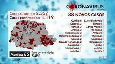 65 pessoas morreram vítimas da Covid-19 no Paraná - Secretaria Estadual de Saúde investiga 2357 casos da doença.