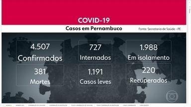 Pernambuco registra 4.507 casos confirmados da Covid-19 e 381 mortes - Estado confirmou, neste sábado (25), 508 novos casos do novo coronavírus e 29 óbitos.