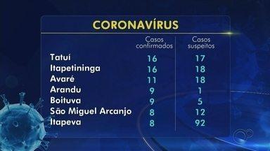Confira as atualizações dos casos de coronavírus da região de Itapetininga - Confira as atualizações dos casos de coronavírus da região de Itapetininga (SP).