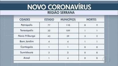 Confira os casos confirmados de Covid-19 no Estado do Rio - Estado conta com aumento de 546 casos em 24 horas.