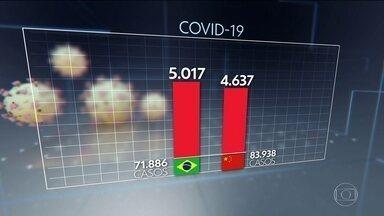 Brasil supera China no número oficial de mortos pelo coronavírus - São 5.017 mortes, segundo o Ministério da Saúde. Em 24 horas, foram mais 474 óbitos.