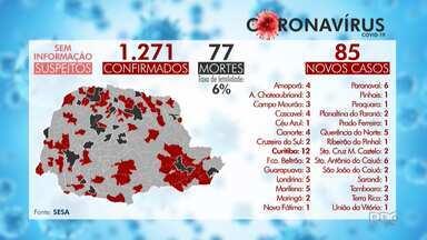 Paraná tem 1.271 casos confirmados de coronavírus - Secretaria Estadual da Saúde passa a confirmar clinicamente os casos da doença.