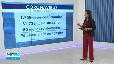 Governo aponta 758 casos da Covid-19 em MG - Boletim do Estado aponta que 80 pacientes morreram por coronavírus.