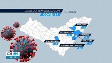 Boletim epidemiológico atualiza avanço da Covid-19 em Alagoas - Número de pessoas contaminadas já se aproxima de mil em todo estado.