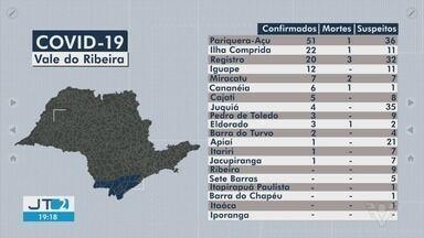 Vale do Ribeira registra novos casos de coronavírus - Cidades também registram mortes, somando nove em toda a região.