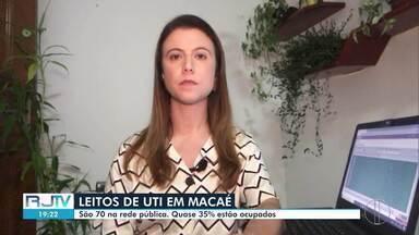 Macaé, RJ, tem quase 35% dos leitos de UTI ocupados - Município tem 70 leitos de UTI na rede pública e se preocupa com pico de casos de coronavírus.