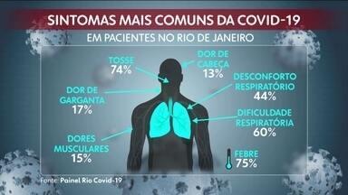 Confira a escala de sintomas mais comuns do coronavírus - O sintoma mais recorrente é a febre, que acomete 75% dos infectados. Dor de cabeça atinge 13% dos contaminados e é a que menos é relatada.