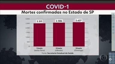 Estado de São Paulo já tem 2.627 mortes por causa do novo coronavírus - Número de óbitos entre jovens e adultos cresceu 18 vezes em um mês