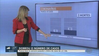 Aumenta o número de casos do novo coronavírus em Franca, SP - Cidade tem 43 casos confirmados e duas mortes.