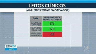 Levantamento aponta que leitos clínicos e de UTI devem faltar no mês de maio - Confira.