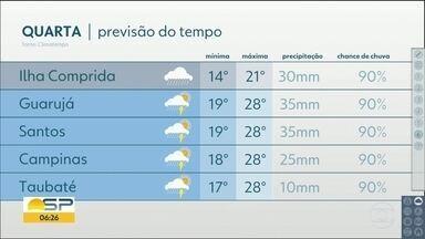 Veja a previsão do tempo para esta terça-feira, 05/05/2020 - Veja a previsão do tempo para esta terça-feira, 05/05/2020
