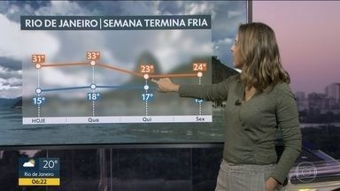 Previsão do tempo - Temperaturas caem no final da semana