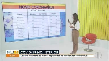 Confira os casos confirmados de Covid-19 no Estado do Rio - Casos da doença estão aumentando no Estado.