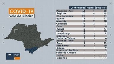 Vale do Ribeira soma mais de 180 casos da Covid-19 - Cidades também registram óbitos causados pela doença.