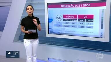 Ocupação dos leitos de UTI chega a 75% em Belo Horizonte - Em Minas Gerais, os leitos de UTI ocupados chegam a 64% do total.