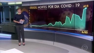 Brasil registra mais de 600 mortes por coronavírus pelo segundo dia seguido - Ainda sem diretrizes claras sobre isolamento social por parte do Ministério da Saúde, o ministro Nelson Teich falou sobre lockdown como uma possibilidade.