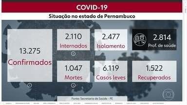 Pernambuco registra 1.047 mortes e 13.275 casos de Covid-19 - Boletim de domingo (10) trouxe mais 805 confirmações e 75 óbitos.