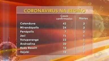 Confira a atualização de casos de coronavírus no noroeste paulista em 11 de maio - Confira a atualização de casos de coronavírus no noroeste paulista em 11 de maio.