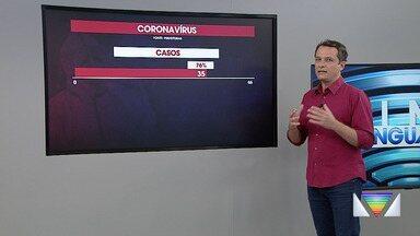 Casos de coronavírus na região em 11 de maio - Região passa dos 1.000 casos confirmados de coronavírus