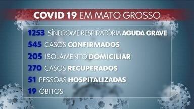Atualização covid-19 em Mato Grosso - Atualização covid-19 em Mato Grosso
