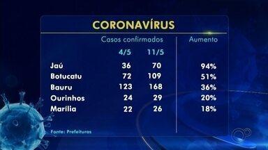 Jaú lidera aumento de casos de Covid-19 no centro-oeste paulista - Algumas cidades da região têm registrado um grande aumento dos casos de coronavírus e, após acompanhamento dos números apresentados pelas prefeituras Jaú se destacou como a cidade que mais teve aumento de casos na última semana.