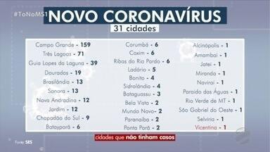 Vicentina registra a 12ª morte de COVID-19 em Mato Grosso do Sul - Região Sudoeste, onde ficam Jardim e Guia Lopes, vai receber 5 leitos de UTI