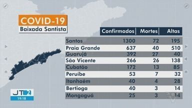 Baixada Santista registra quase 3 mil casos de Covid-19 - Há mais de mil pacientes recuperados da doença na região.