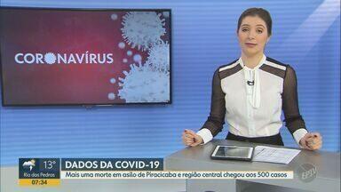 Covid-19: Piracicaba tem duas novas mortes de idosos em asilos; veja dados da região - Indaiatuba e Mogi Guaçu também registraram um novo óbito cada. Região de Campinas acumula 98 mortes, e região de São Carlos tem 32.