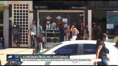 Casos de coronavírus disparam em Valparaíso-GO - O número de casos de coronavírus aumentou seis vezes após reabertura.