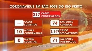 Confira a atualização de casos de coronavírus no noroeste paulista em 13 de maio - Confira a atualização de casos de coronavírus no noroeste paulista em 13 de maio.
