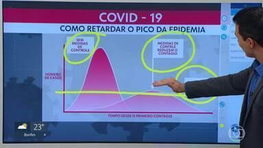 Entenda porque o pico da COVID-19 em Minas está mudando - Infectologista explica o que é exatamente o pico da pandemia e como ele é calculado.