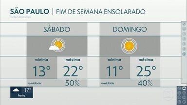 Frio continua no fim de semana - Somente na tarde de domingo temperatura subirá mais.