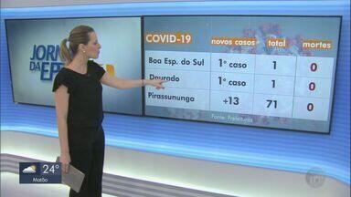 Cidades da região de São Carlos confirmam novos casos de Covid-19 - Boa Esperança do Sul e Dourado registraram o primeiro caso da doença.