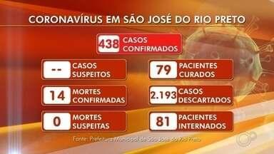 Confira a atualização de casos de coronavírus no noroeste paulista em 18 de maio - Confira a atualização de casos de coronavírus no noroeste paulista em 18 de maio.
