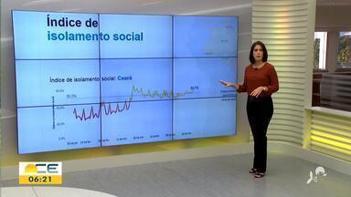 Veja o gráfico que acompanha o índice de isolamento social - Saiba mais em g1.com.br/ce