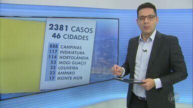 Região de Campinas tem 2.381 casos confirmados de coronavírus - O número de mortes chegou a 119 em 21 cidades atingidas pela Covid-19.