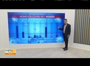 Telão mostra números da Covid-19 em cidades do Leste de MG - Aimorés, no Vale do Rio Doce, tem 17 casos confirmados para a doença.