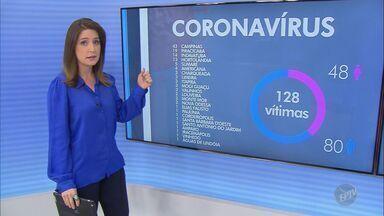Coronavírus: Cordeirópolis confirma primeiro óbito; veja atualizações da região - Segundo a prefeitura, paciente era um homem de 88 anos. Ao todo, região de Campinas (SP) contabiliza 128 mortes em 23 cidades.