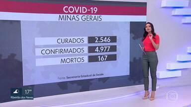 Minas tem 167 mortes pela COVID-19 - Número de pessoas recuperadas em Minas chega a 2.546 e os casos confirmados são quase cinco mil.