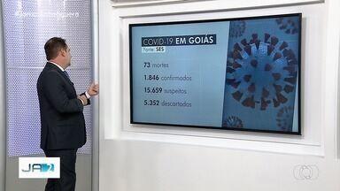 Goiás tem 1.846 pessoas infectadas e 73 mortes por coronavírus, diz governo - Houve aumento de 108 casos confirmados em 24 horas, sendo duas mortes. No estado, há mais de 15 mil casos suspeitos em investigação.