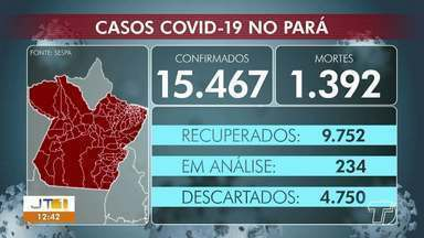 Acompanhe o número de casos positivos de coronavírus no Pará - Durante reunião, governador Helder Barbalho planeja estratégias de combate à Covid-19.
