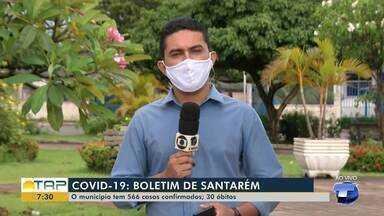 Covid-19: Confira dados de casos em Santarém - Veja número de casos.