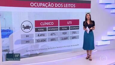 Belo Horizonte tem 75% dos leitos de terapia intensiva ocupados - 77% dos leitos clínicos estão ocupados na capital.