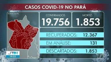 Acompanhe o número de casos positivos de Covid-19 no Pará e em Santarém - No estado, são mais de 19 mil e 1.853 mortes.