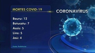 Confira o balanço de casos da Covid-19 no centro-oeste paulista - Região registrou mais três mortes e total chegou 63 casos em 26 cidades. Número de casos confirmados é de quase 1,3 mil em 60 cidades.